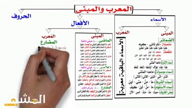 صورة أسماء الاشاره كلها مبنية ما عدا