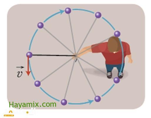 صورة خط مركزي يدور حوله الجسم هو