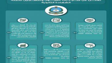 صورة رابط التسجيل في كلية الملك خالد العسكريه للجامعيين 1442 وشروط القبول