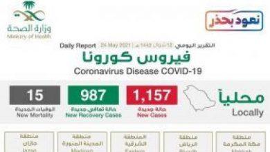 """صورة شاهد """"إنفوجرافيك"""" حول توزيع حالات الإصابة الجديدة بكورونا بحسب المناطق اليوم الإثنين"""