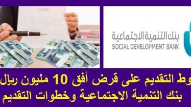 صورة شروط التقديم على قرض أفق 10 مليون ريال من بنك التنمية الاجتماعية وخطوات التقديم
