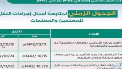 صورة موعد نتائج النقل الداخلي والخارجي edu.moe.gov.sa عبر نظام فارس وخطوات التسجيل