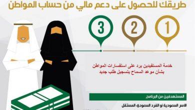 صورة حساب المواطن يوضح موعد تسجيل طلب جديد ويرد على استفسارات المواطنين