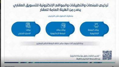 صورة ضوابط الإعلانات العقارية ومتطلبات ومعايير ترخيص المنصات الإلكترونية وتصنيفها