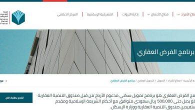 صورة ما هو برنامج القرض العقاري من البنك السعودي الفرنسي