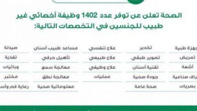صورة طريقة تسجيل جدارة وظائف صحية جديدة في السعودية بالخطوات على 56 وظيفة للرجال والسيدات
