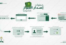 صورة إصدار جواز سفر جديد الكترونيا لجميع مواطنين المملكة ومعرفه خطوات الخدمة